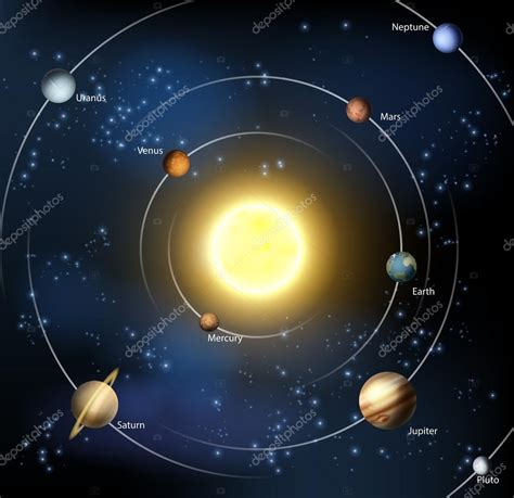solar system diagram stock vector 169 krisdog 114357296