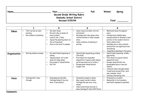 Rubric For Research Paper 2nd Grade by Narrative Writing Rubric For 2nd Grade Writing Narrative Rubric Grade Standards Rubrics
