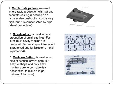 match plate pattern in casting mp casting