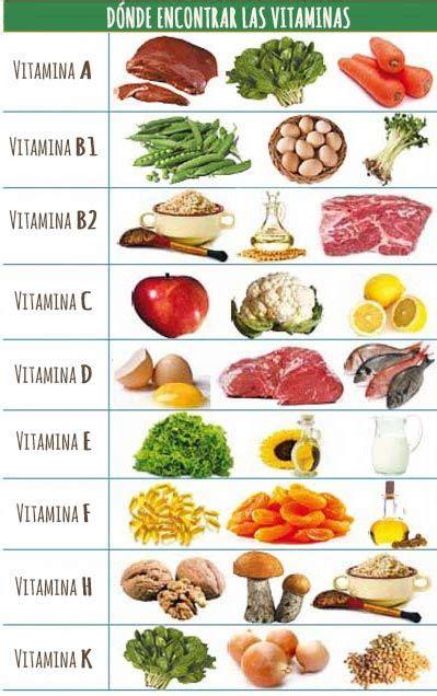 vitaminas  adelgazar descubre cuales son  nutricion  suplementacion deportiva