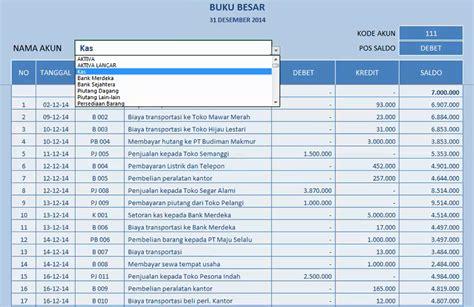Software Aplikasi Keuangan Keluarga 1 archives gettaround