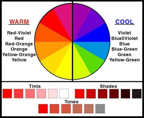 list of warm colors web design color wheels