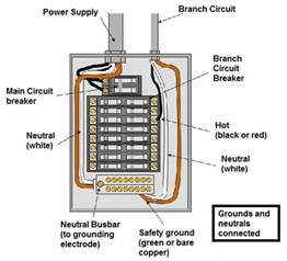 entrance wiring diagram for home house electrical wiring