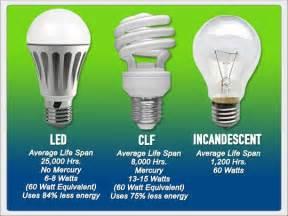 led light bulbs price comparison led light bulbs price comparison