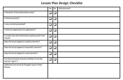 lesson plan checklist template aids like a chion
