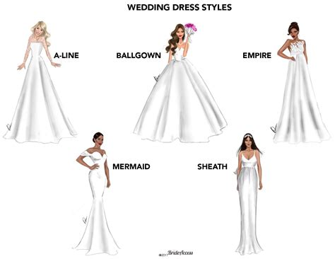 Wedding Dresses Style Guide wedding dress guide access