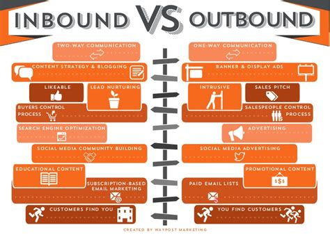 what is inbound marketing mr leads unlimited done for you email