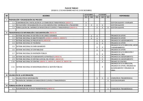 modelo plan de trabajo scribd newhairstylesformen2014 com plan de trabajo modelo plan de trabajo formato www