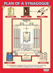 synagogue floor plan plan of a synagogue poster religious classes pinterest