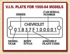 chevrolet engine vin number identification autos post