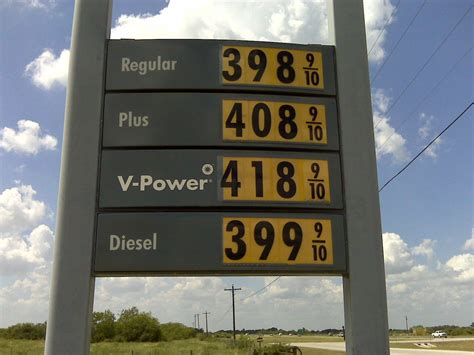 Gas Prices Living Stingy Yea Low Gas Prices Boo Low Gas Prices