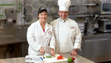 Executive Kitchen Manager Salary Kitchen Manager Vs Executive Chef 28 Images How To