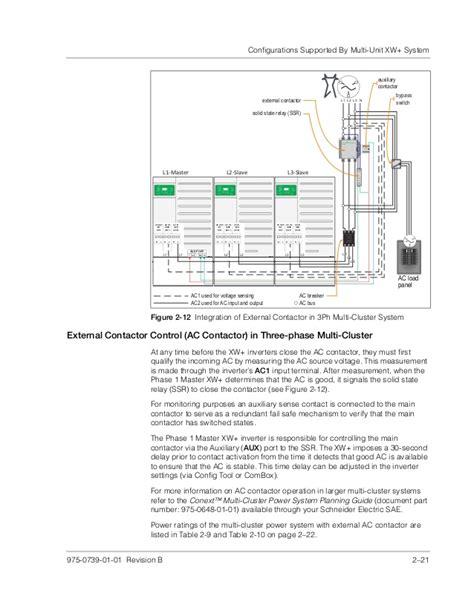wiring diagram inverter schneider k