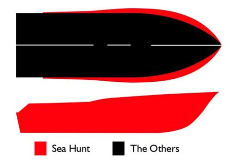 quality of sea hunt boats sea hunt boats how s the quality these days page 21