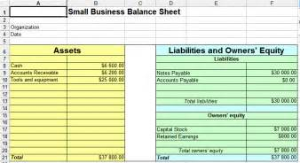 public business entities balance sheet