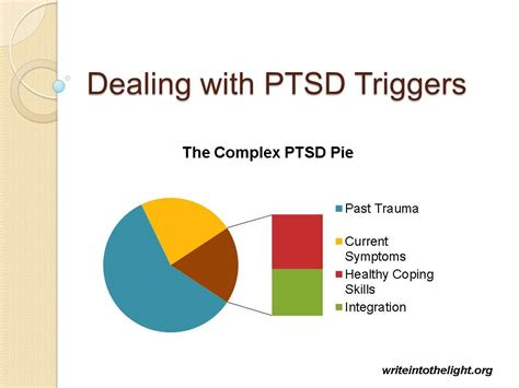 how to a for ptsd how to deal with complex ptsd triggers write into the light