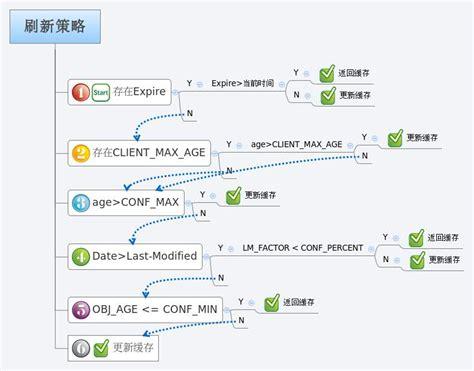 refresh pattern refresh pattern squid 171 design patterns