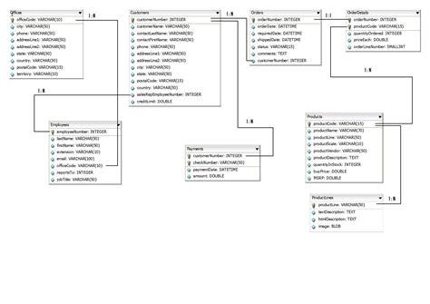 Ordering System Documentation Pdf