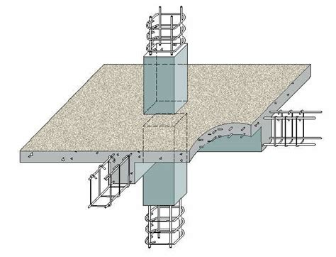 Tarikan Gb43 By Dunia Bangunan dunia teknik sipil komponen komponen struktur gedung