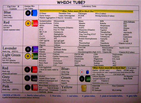 what color are used for which tests in phlebotomy the world s newest photos of phlebotomy and test flickr