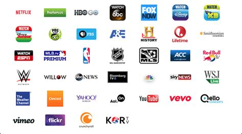 tv channels apple tv starter guide all