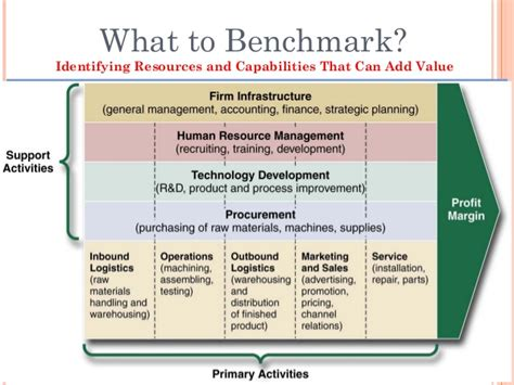bench resource management bench resource management 28 images bench resource