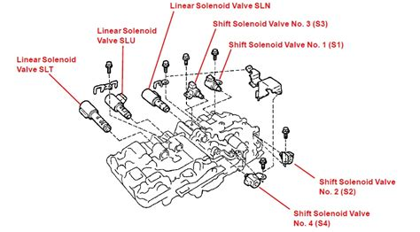 service manual solenoid pack for a 2003 lexus es pdf service manual solenoid pack for a 2010 service manual solenoid pack for a 1999 lexus rx pdf p0768 code transmission solenoid page 2