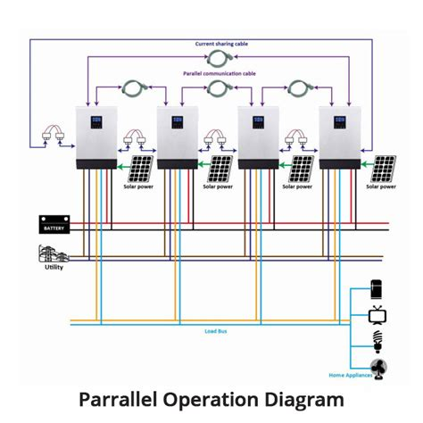 solar inverter 5kva schematics wiring automotive wiring