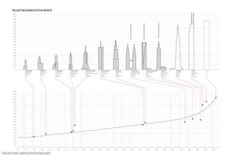 work packet diagram engine diagram and wiring diagram