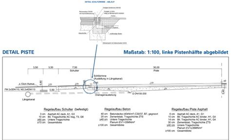 viennaairport construction project