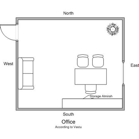 Office Desk Vastu Vaastu International Vaastu For Office Vaastu Vastu