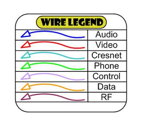 visio legend shape adding a wire legend in visio d tools newsblog