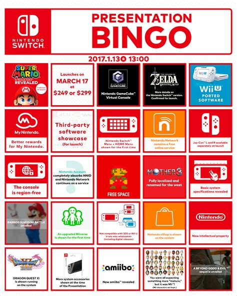 E3 Bingo Card Template by Chlain College Publishing Page 23 Of 64 One Stop