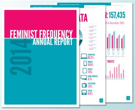 feminist frequency s 2014 annual report feminist frequency