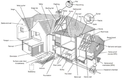 glossary home design terms house design ideas