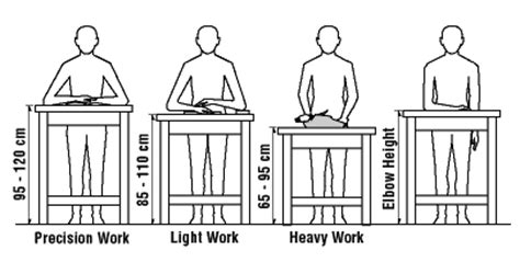 ergonomic work benches ergonomic guide for standing workbench google search stained glass studio