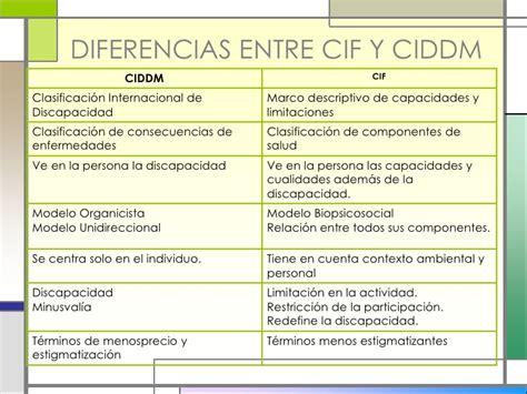 diferencia entre inductor e inducido diferencia entre inductor e inducido 28 images quimica procesamiento de datos tema 8