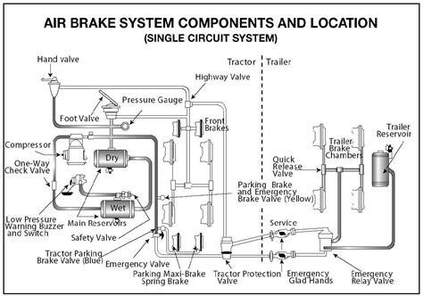 Tomica Town System 2 Way Basic Road Set Grosir air brake supply or tank