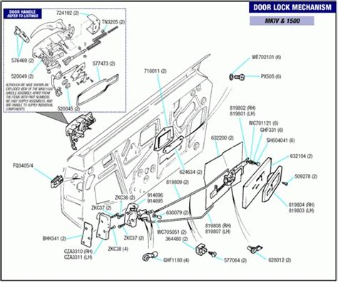 car door lock parts diagram car door lock parts inside design inspiration intended for