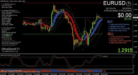 best forex indicator best forex trading strategy indicator forex pops