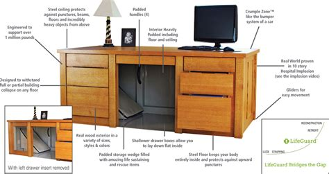 Multi Level Home Floor Plans earthquake proof desks tables amp more lifeguard structures