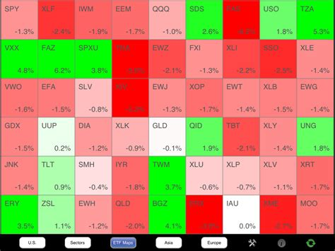 heat maps new heat map and iphone app helps follow the stock market and identify opportunities