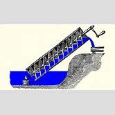 archimedean-screw