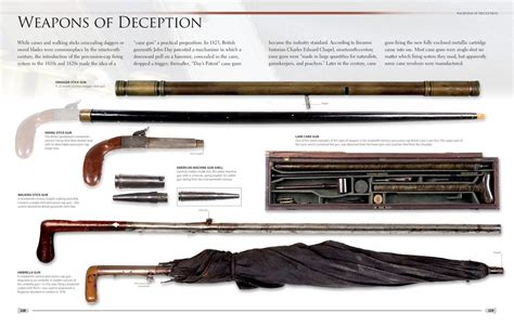 Garden And Gun Publisher Illustrated Encyclopedia Of Weaponry By Moseley Road Inc