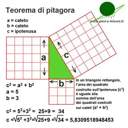 il triangolo si testo teorema di pitagora