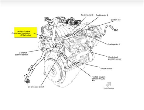 where to locate the pcv on a 2003 ford ranger 3 0l diagram
