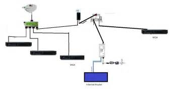 directv swm wiring diagram single get free image about wiring diagram