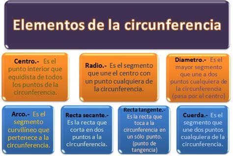 libro el crculo de la 3 5 c 237 rculo y circunferencia matelucia