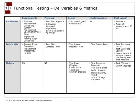 functional test plan template fundamental aspects of functional testing