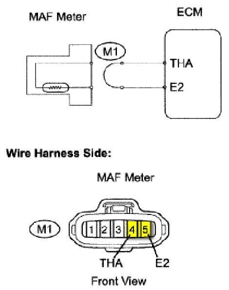 Is the IAT sensor the two wire connector that branches